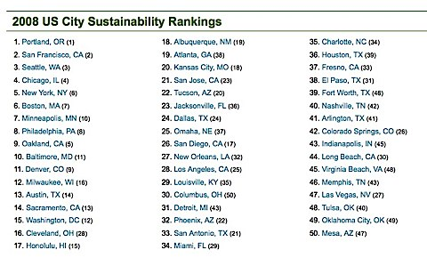 sustainable_cities.jpg
